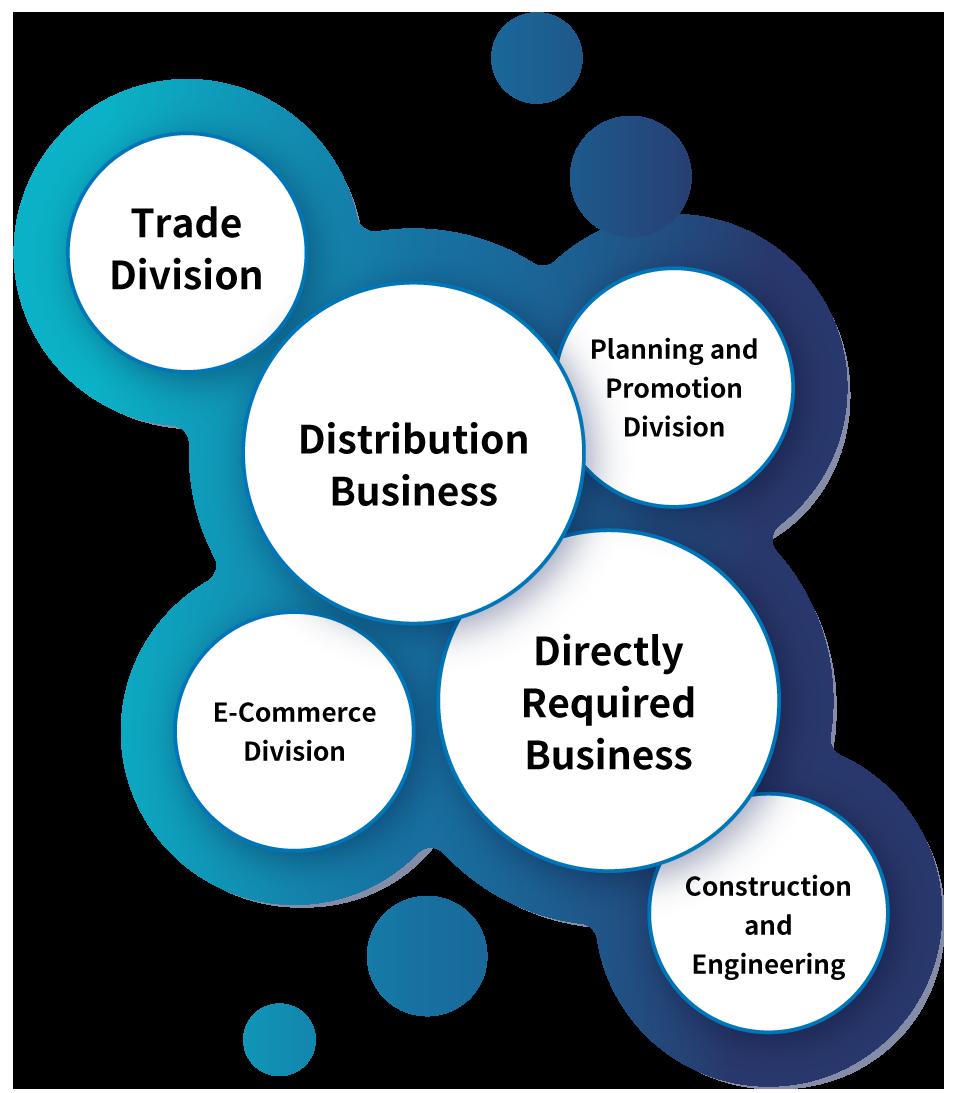 Business Profile Graphic